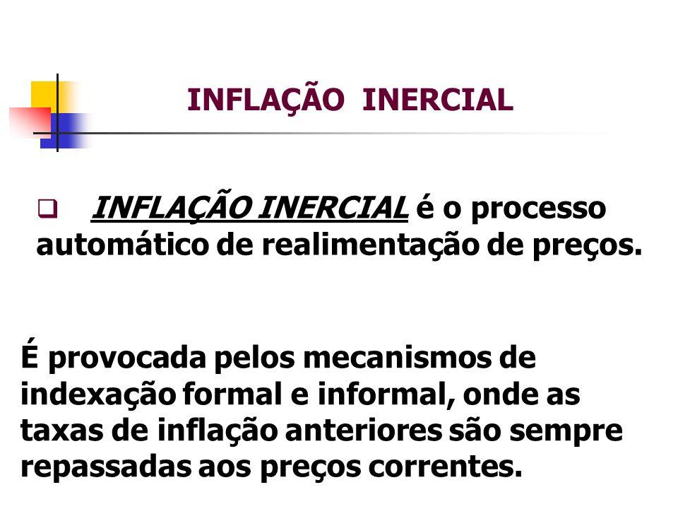 INFLAÇÃO INERCIAL INFLAÇÃO INERCIAL é o processo automático de realimentação de preços.