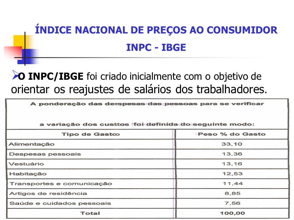 ÍNDICE NACIONAL DE PREÇOS AO CONSUMIDOR