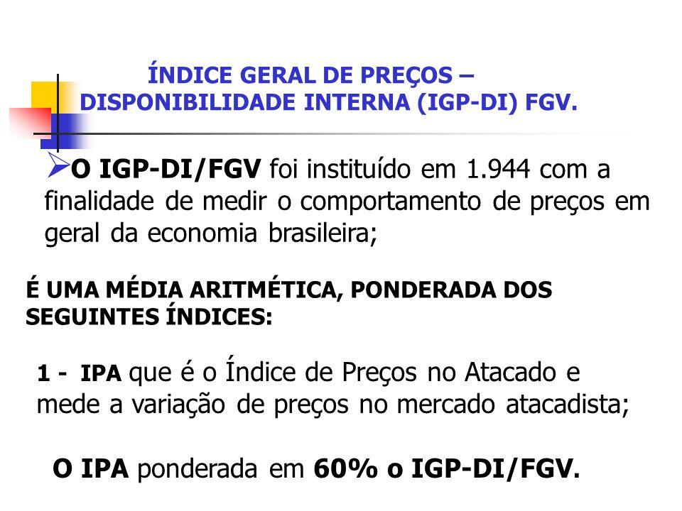 O IPA ponderada em 60% o IGP-DI/FGV.