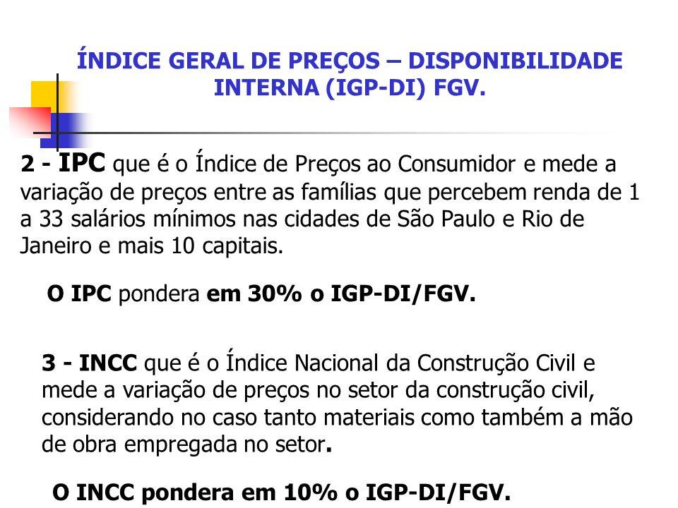 ÍNDICE GERAL DE PREÇOS – DISPONIBILIDADE INTERNA (IGP-DI) FGV.