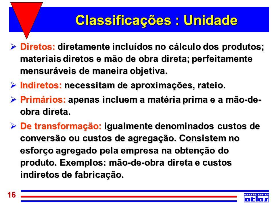 Classificações : Unidade