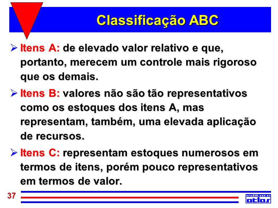 Classificação ABCItens A: de elevado valor relativo e que, portanto, merecem um controle mais rigoroso que os demais.