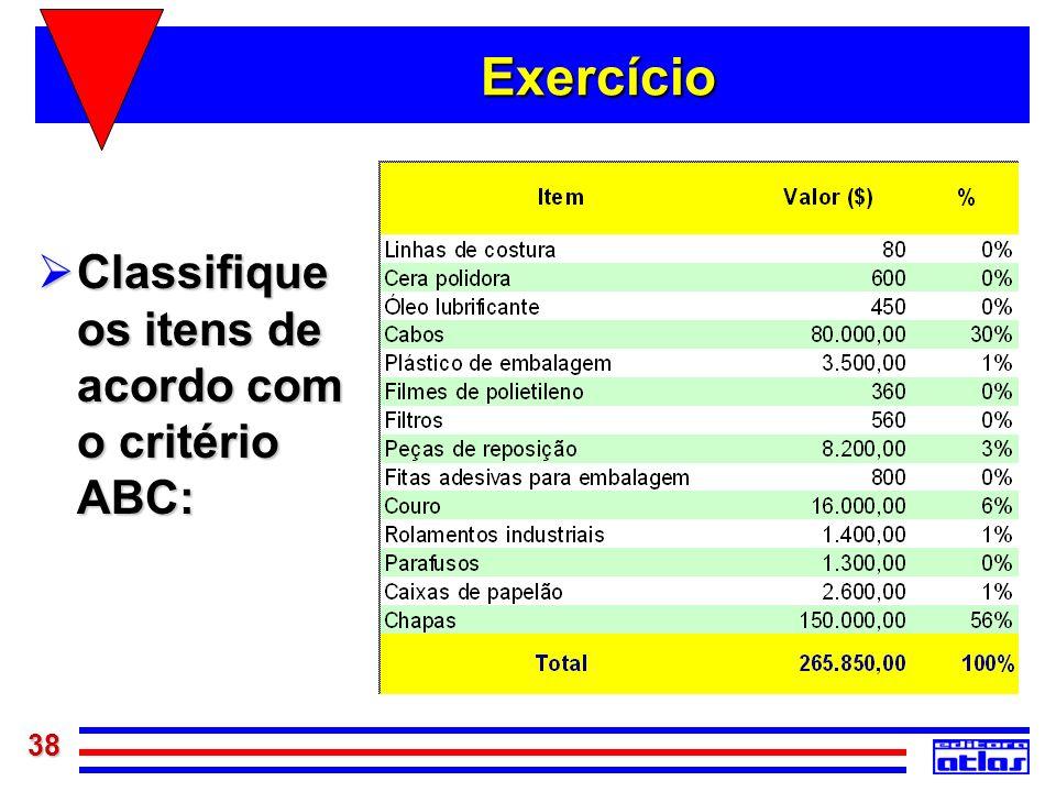 Exercício Classifique os itens de acordo com o critério ABC: