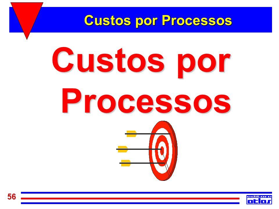 Custos por Processos Custos por Processos