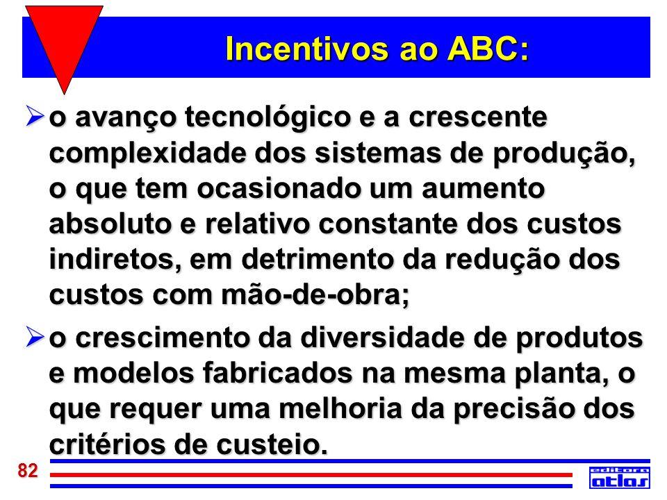 Incentivos ao ABC: