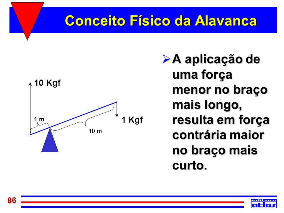 Conceito Físico da Alavanca