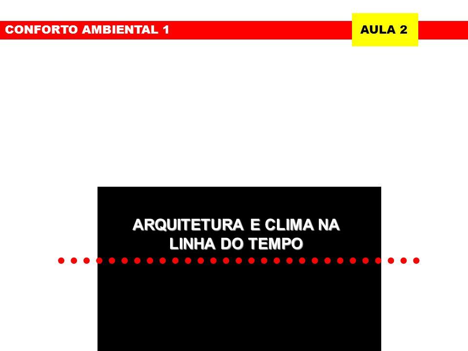 ARQUITETURA E CLIMA NA LINHA DO TEMPO
