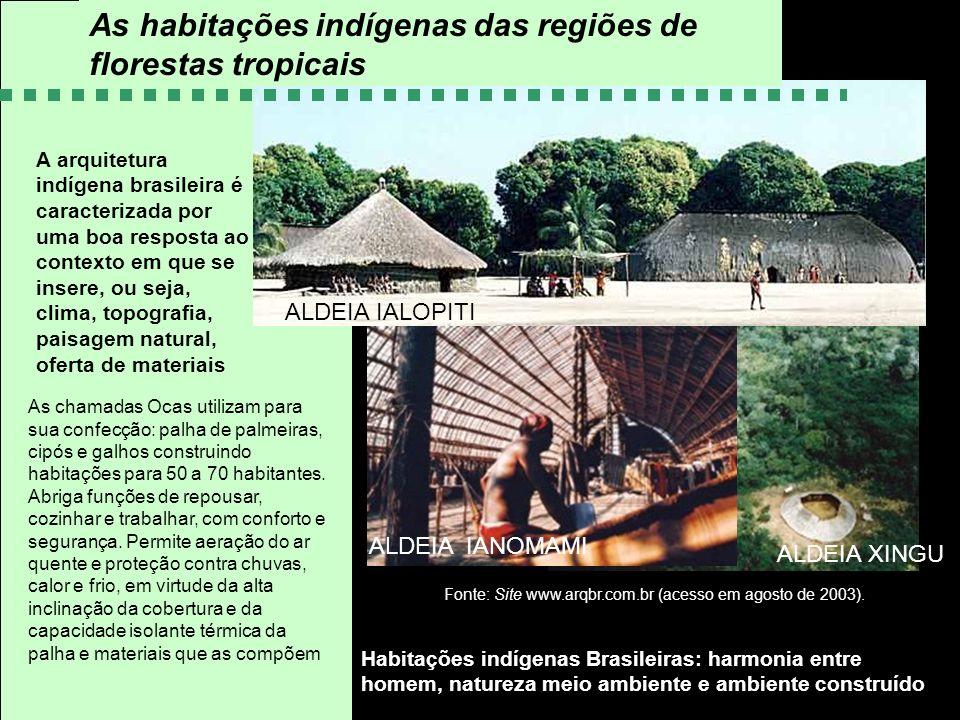 As habitações indígenas das regiões de florestas tropicais