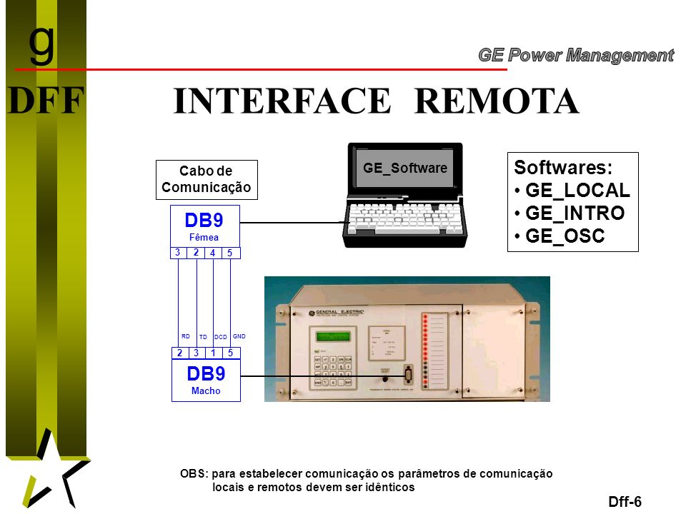 g DFF INTERFACE REMOTA Softwares: GE_LOCAL GE_INTRO GE_OSC DB9 DB9