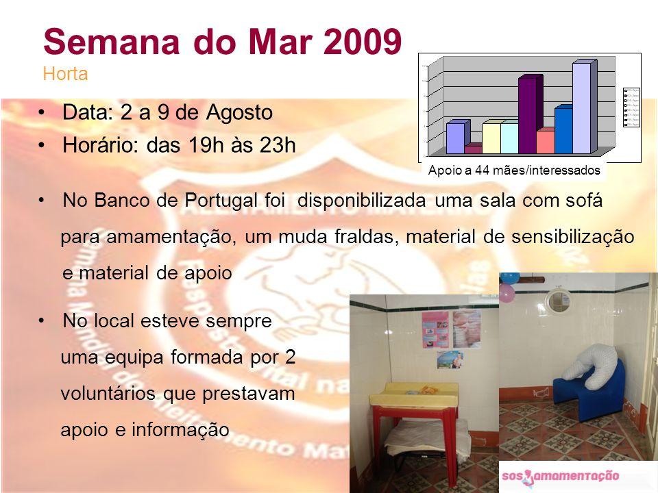 Semana do Mar 2009 Horta Data: 2 a 9 de Agosto Horário: das 19h às 23h