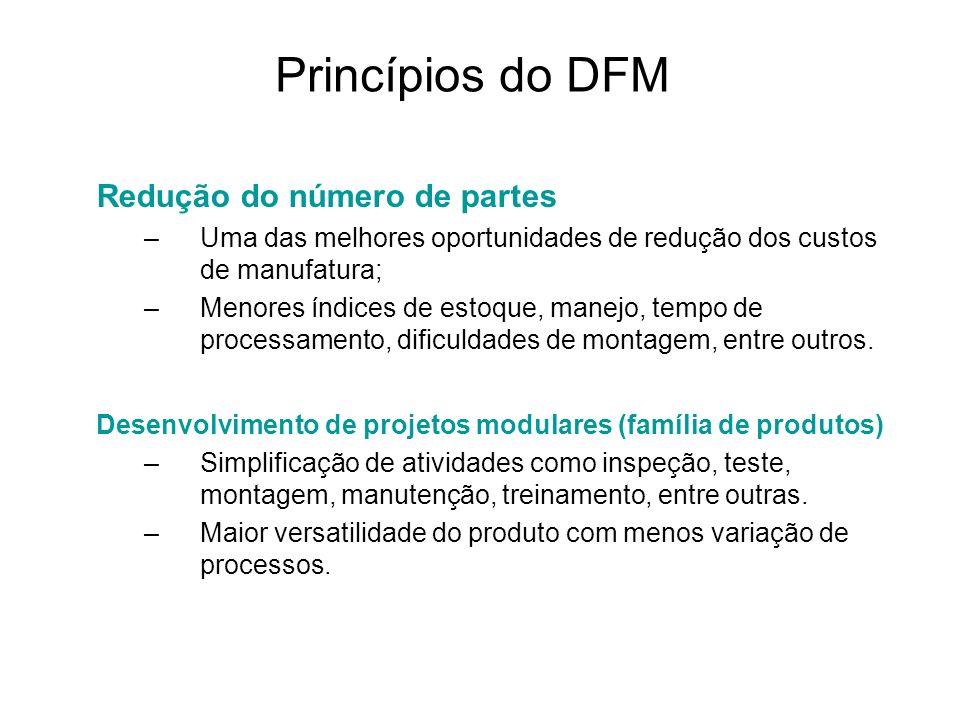 Princípios do DFM Redução do número de partes