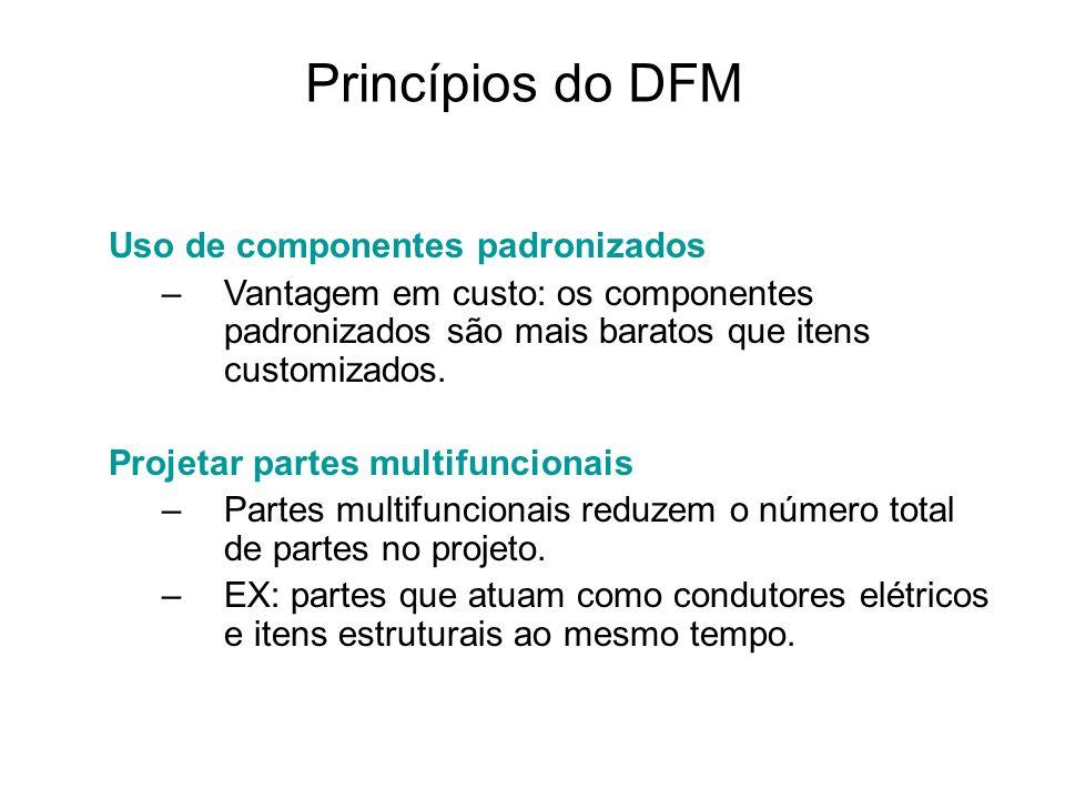 Princípios do DFM Uso de componentes padronizados