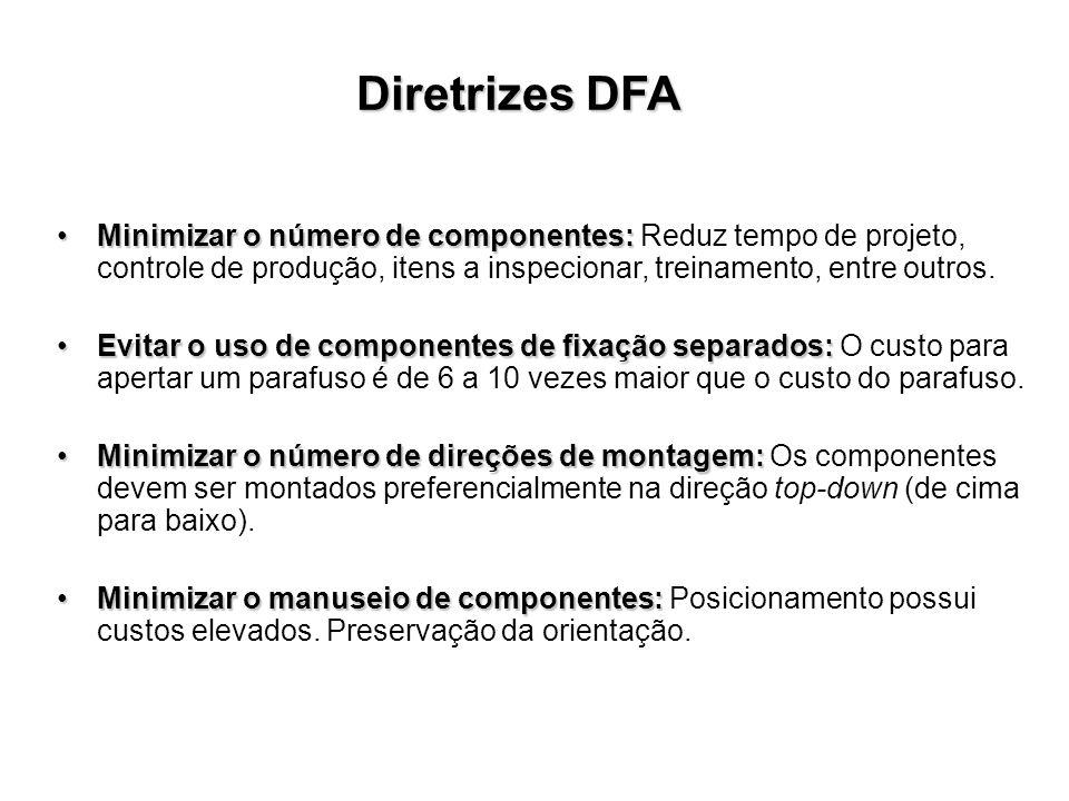 Diretrizes DFA Minimizar o número de componentes: Reduz tempo de projeto, controle de produção, itens a inspecionar, treinamento, entre outros.