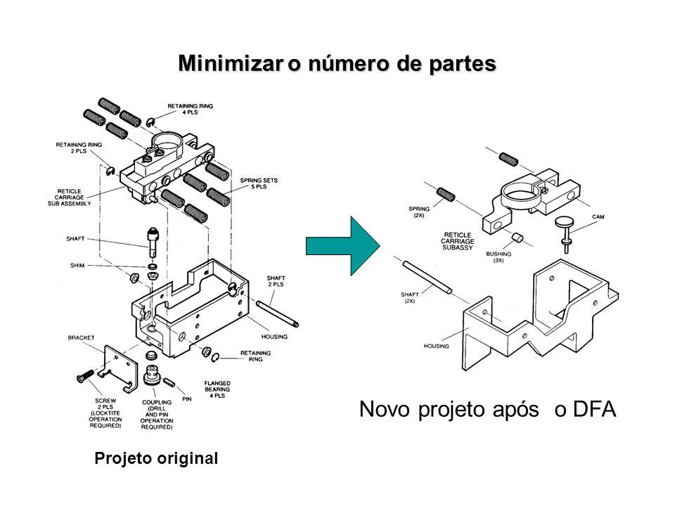 Minimizar o número de partes