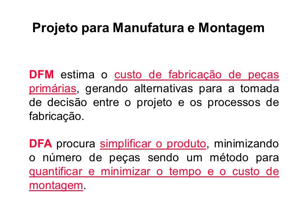 Projeto para Manufatura e Montagem