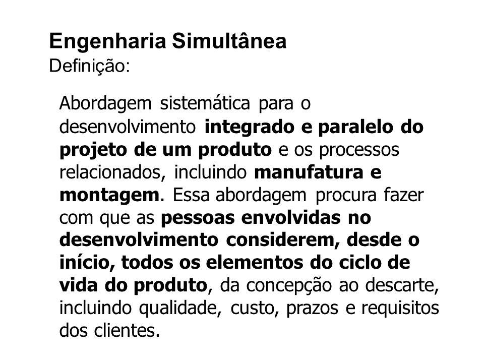 Engenharia Simultânea Definição: