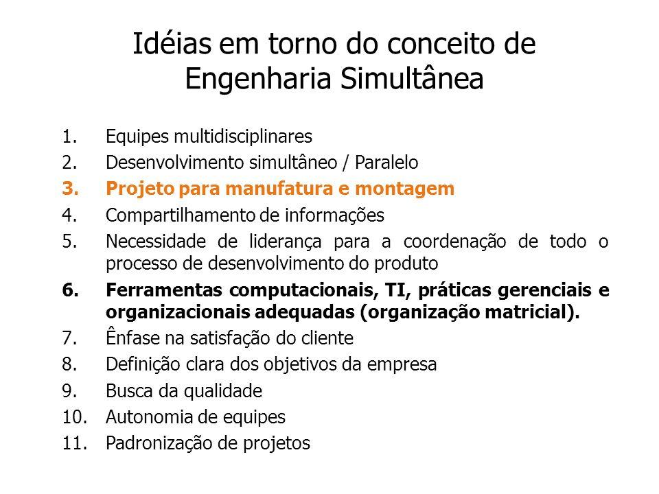 Idéias em torno do conceito de Engenharia Simultânea