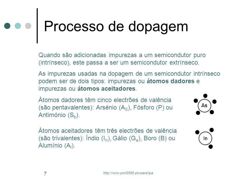 Processo de dopagem Quando são adicionadas impurezas a um semicondutor puro (intrínseco), este passa a ser um semicondutor extrínseco.