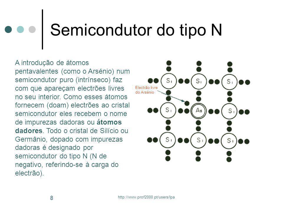 Semicondutor do tipo N