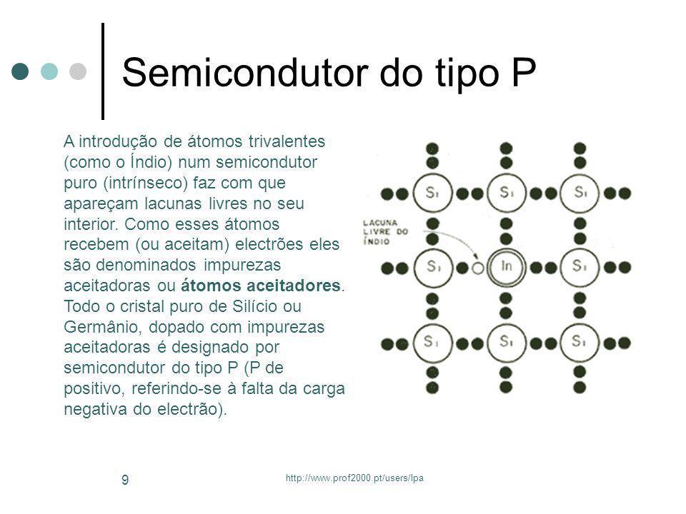 Semicondutor do tipo P