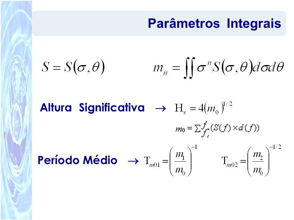 Parâmetros Integrais Altura Significativa  Período Médio 