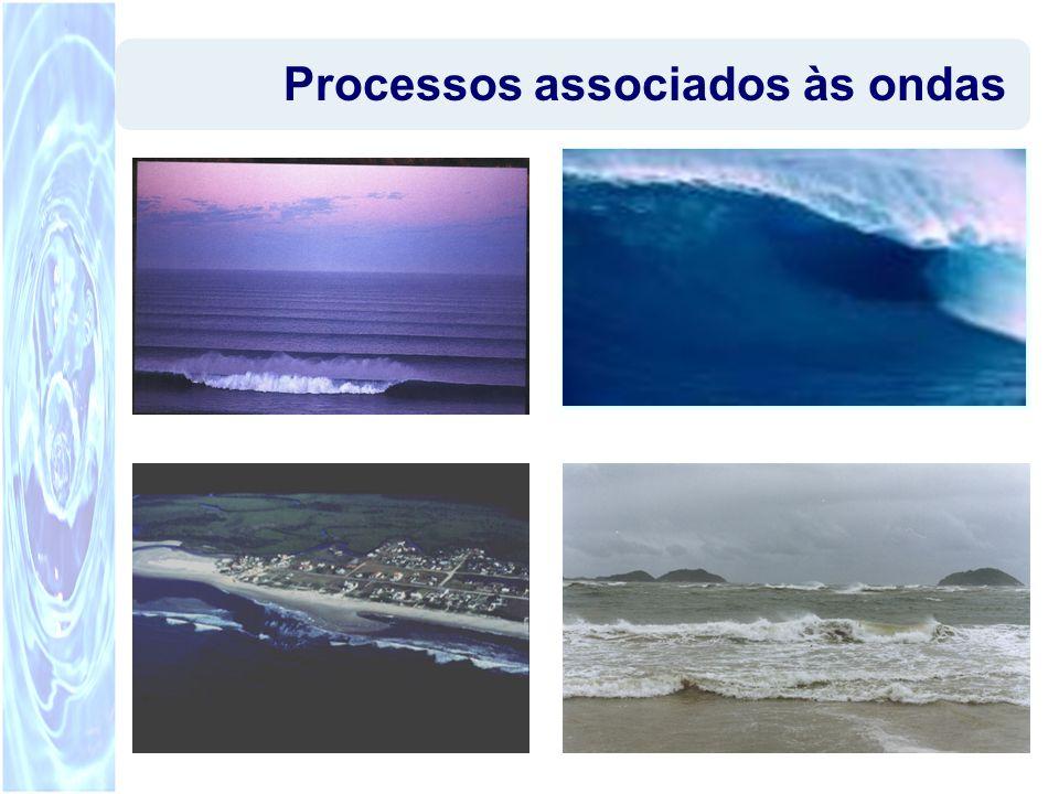 Processos associados às ondas