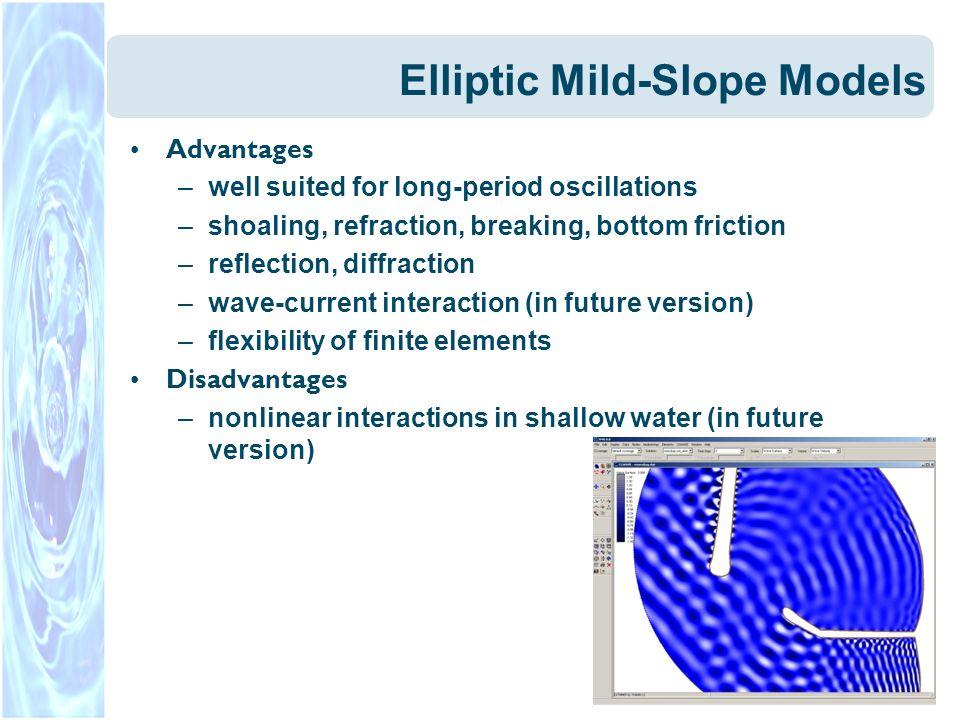 Elliptic Mild-Slope Models
