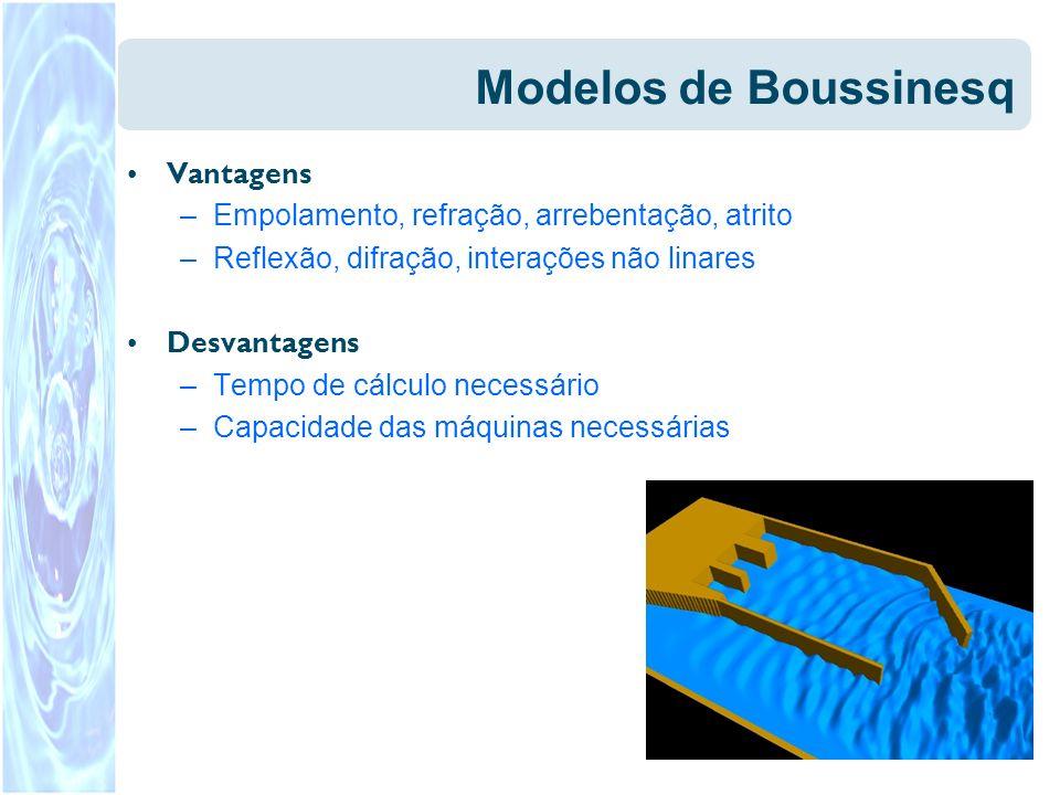 Modelos de Boussinesq Vantagens