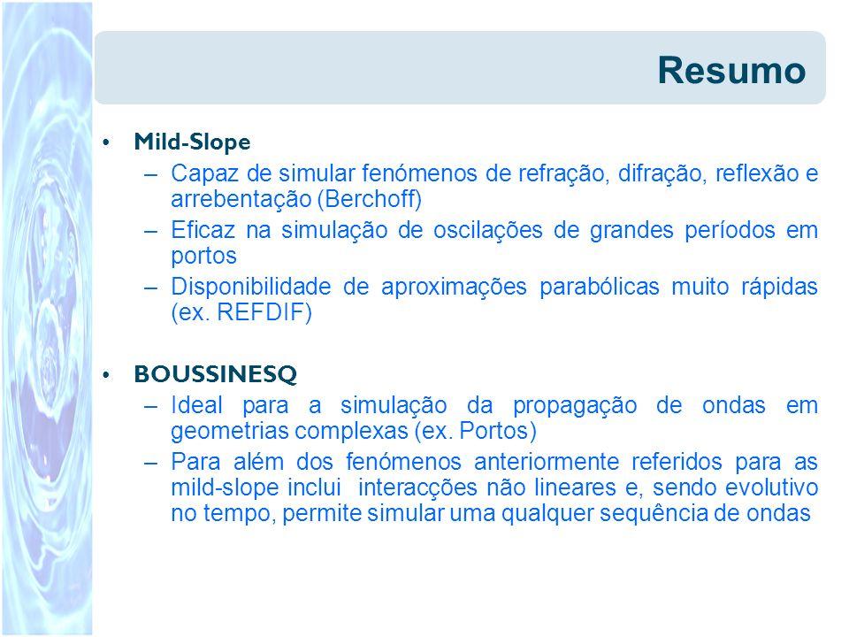 Resumo Mild-Slope. Capaz de simular fenómenos de refração, difração, reflexão e arrebentação (Berchoff)