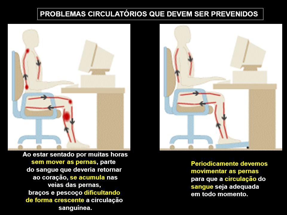PROBLEMAS CIRCULATÓRIOS QUE DEVEM SER PREVENIDOS