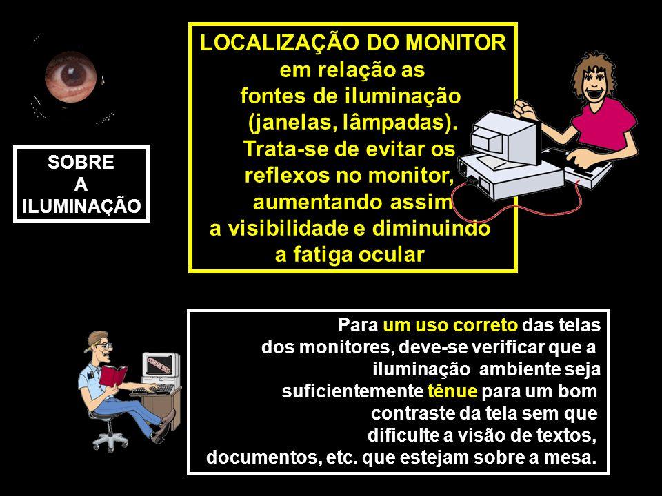 LOCALIZAÇÃO DO MONITOR a visibilidade e diminuindo