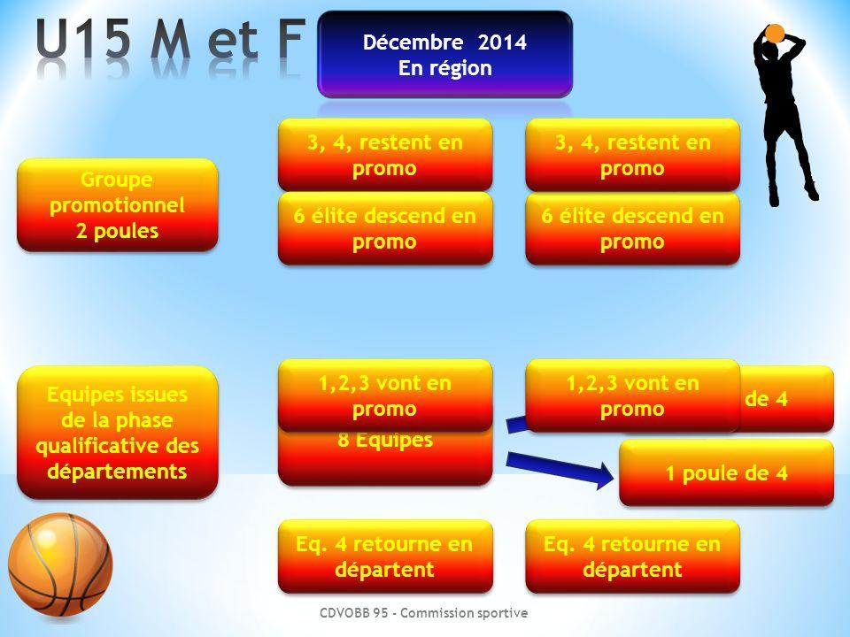 U15 M et F Décembre 2014 En région 3, 4, restent en promo