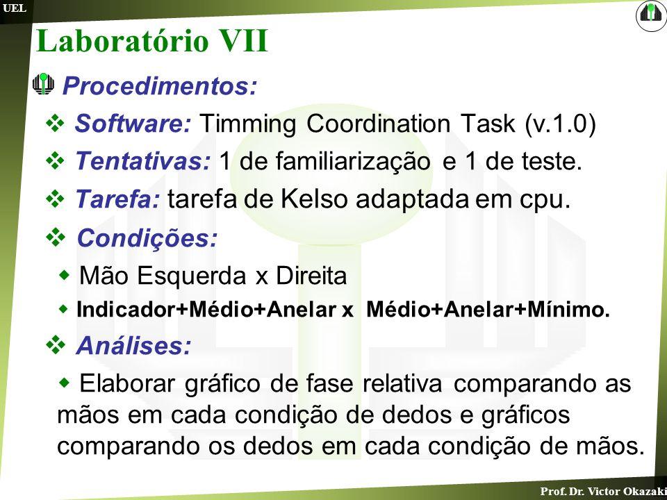 Laboratório VII Condições: Análises: Procedimentos: