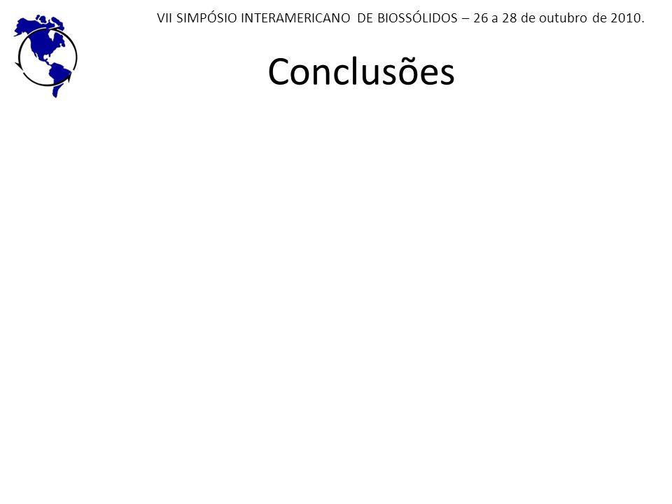 VII SIMPÓSIO INTERAMERICANO DE BIOSSÓLIDOS – 26 a 28 de outubro de 2010.