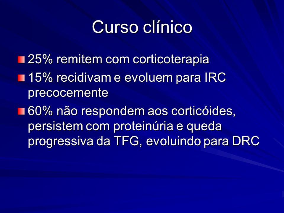 Curso clínico 25% remitem com corticoterapia