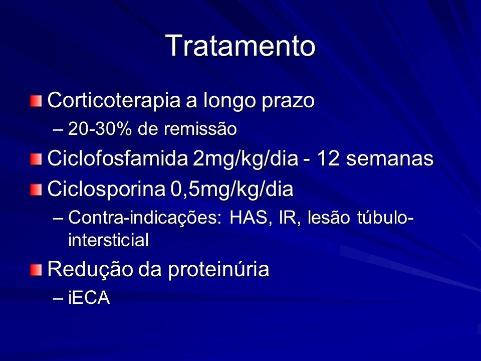 Tratamento Corticoterapia a longo prazo