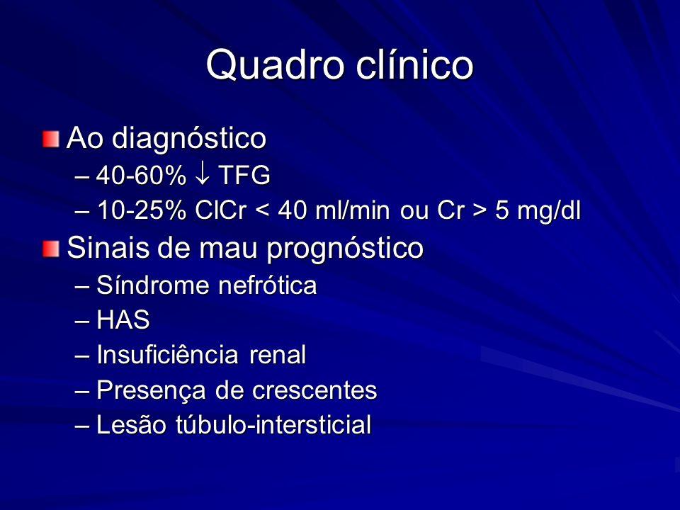 Quadro clínico Ao diagnóstico Sinais de mau prognóstico 40-60%  TFG
