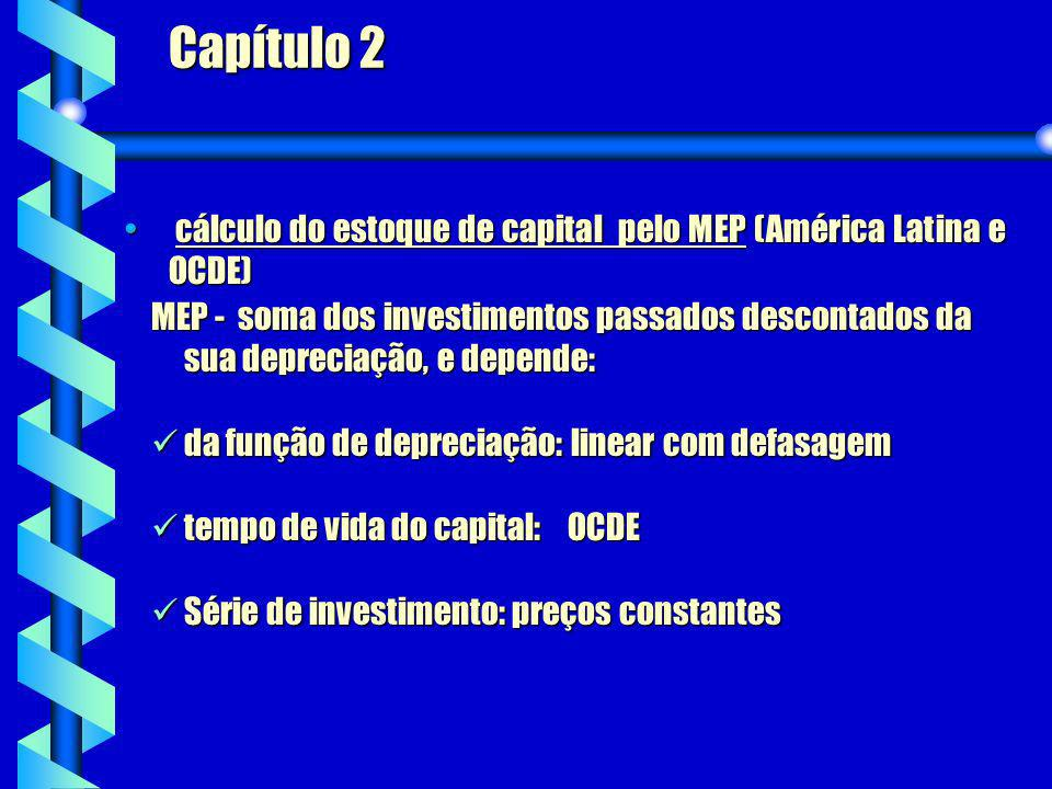 Capítulo 2cálculo do estoque de capital pelo MEP (América Latina e OCDE)