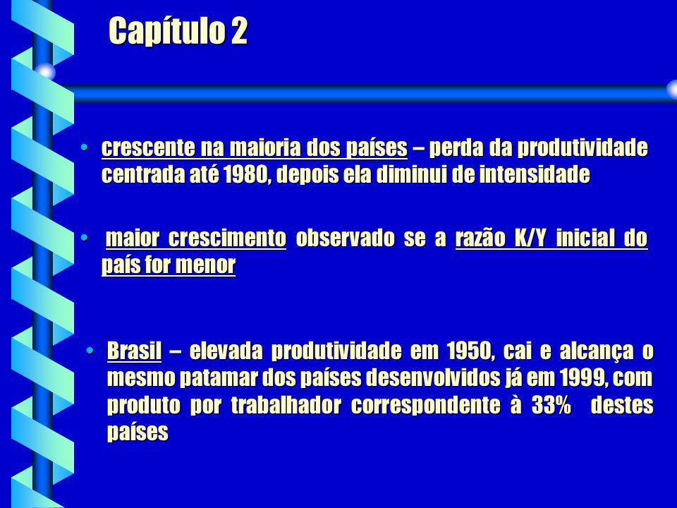Capítulo 2 crescente na maioria dos países – perda da produtividade centrada até 1980, depois ela diminui de intensidade.