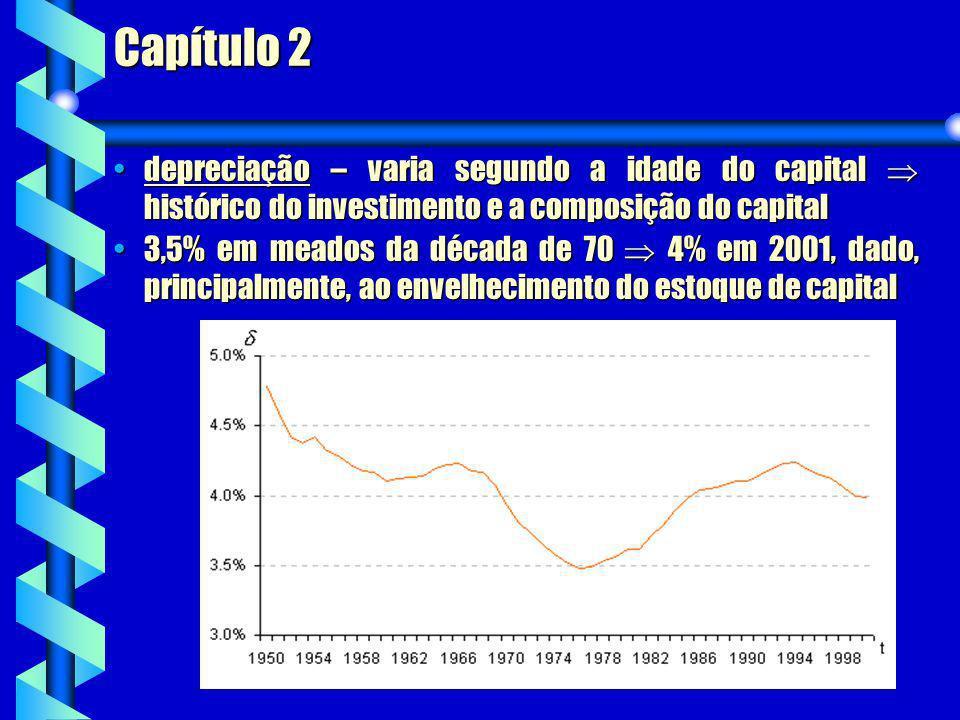Capítulo 2 depreciação – varia segundo a idade do capital  histórico do investimento e a composição do capital.