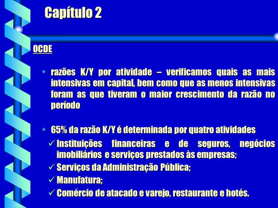 Capítulo 2 OCDE.