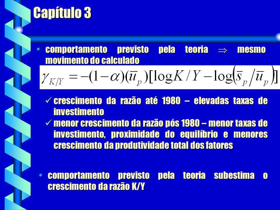 Capítulo 3 comportamento previsto pela teoria  mesmo movimento do calculado. crescimento da razão até 1980 – elevadas taxas de investimento.