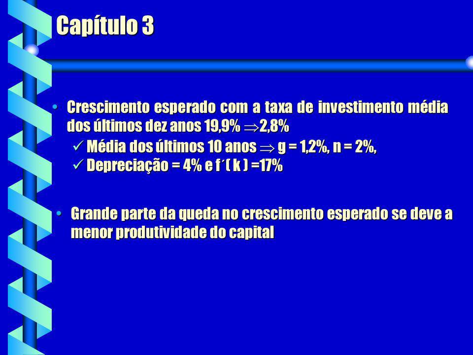 Capítulo 3 Crescimento esperado com a taxa de investimento média dos últimos dez anos 19,9% 2,8% Média dos últimos 10 anos  g = 1,2%, n = 2%,