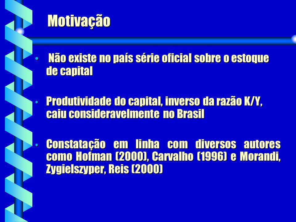 Motivação Não existe no país série oficial sobre o estoque de capital