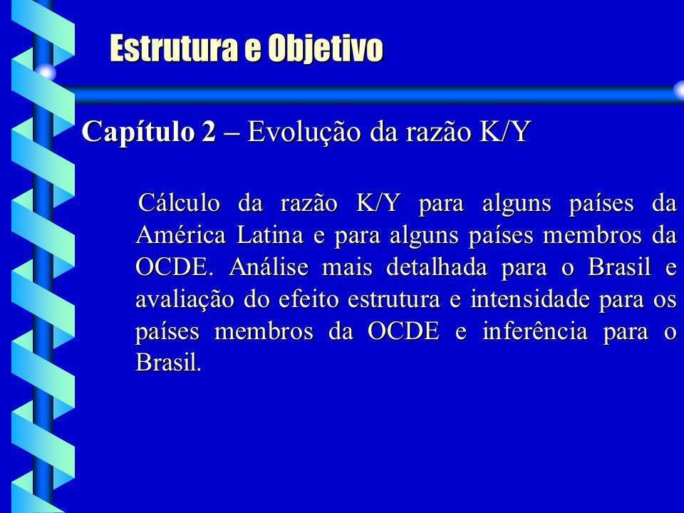 Estrutura e Objetivo Capítulo 2 – Evolução da razão K/Y