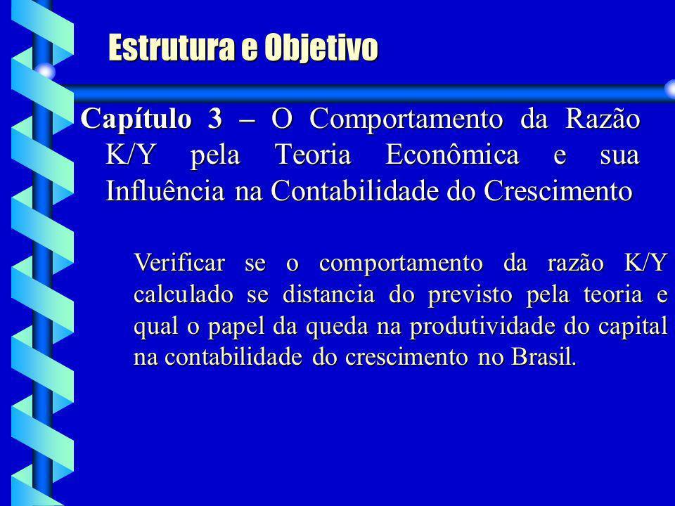 Estrutura e Objetivo Capítulo 3 – O Comportamento da Razão K/Y pela Teoria Econômica e sua Influência na Contabilidade do Crescimento.