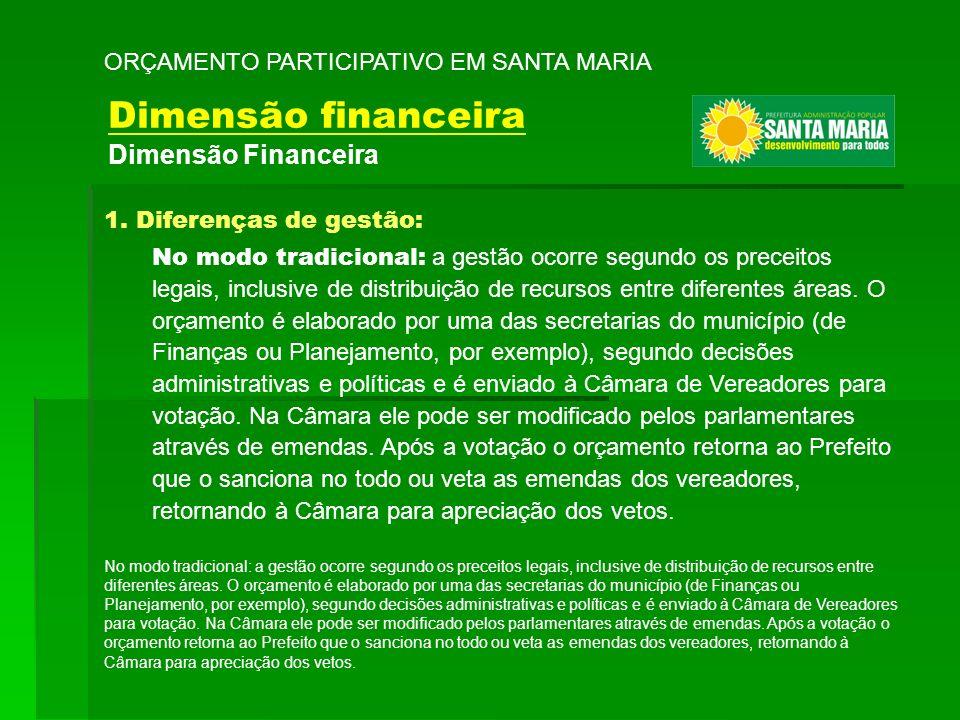Dimensão financeira Dimensão Financeira