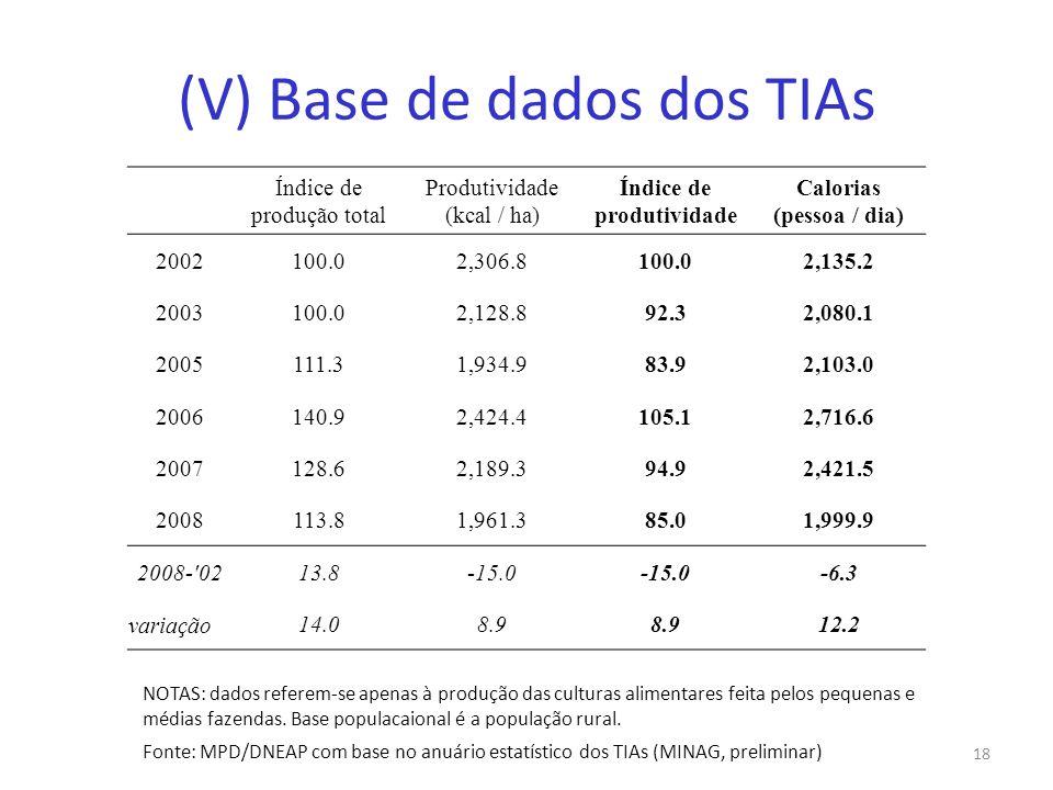(V) Base de dados dos TIAs