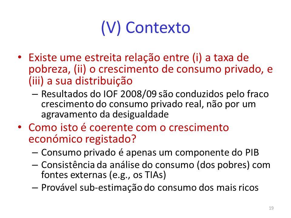(V) Contexto Existe ume estreita relação entre (i) a taxa de pobreza, (ii) o crescimento de consumo privado, e (iii) a sua distribuição.
