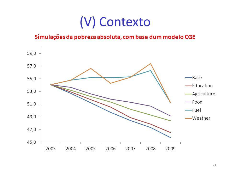 Simulações da pobreza absoluta, com base dum modelo CGE